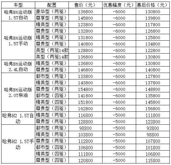 2015汽车官降价格表高清图片