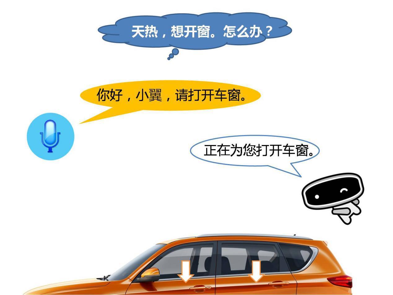 """网站首页 汽车资讯 > 商家新闻 > 破解凯翼x3""""黑科技""""之语音控制"""