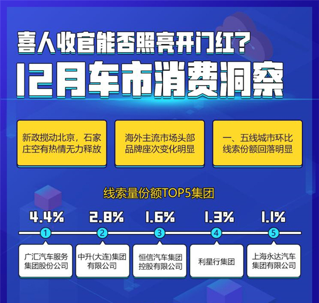 新能源车时代已来临 12月车市消费洞察【图】- 惠州汽车网